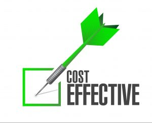 cost effective appointment reminders